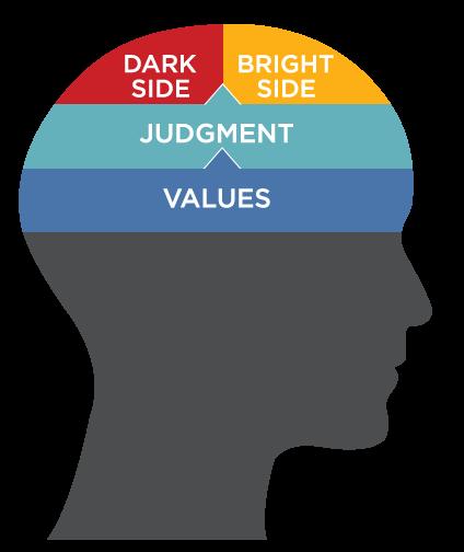 valuesjudgmentgraphic
